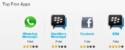 Top 25 free blackberry apps
